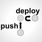 auto-deploy-by-git-push-and-hook